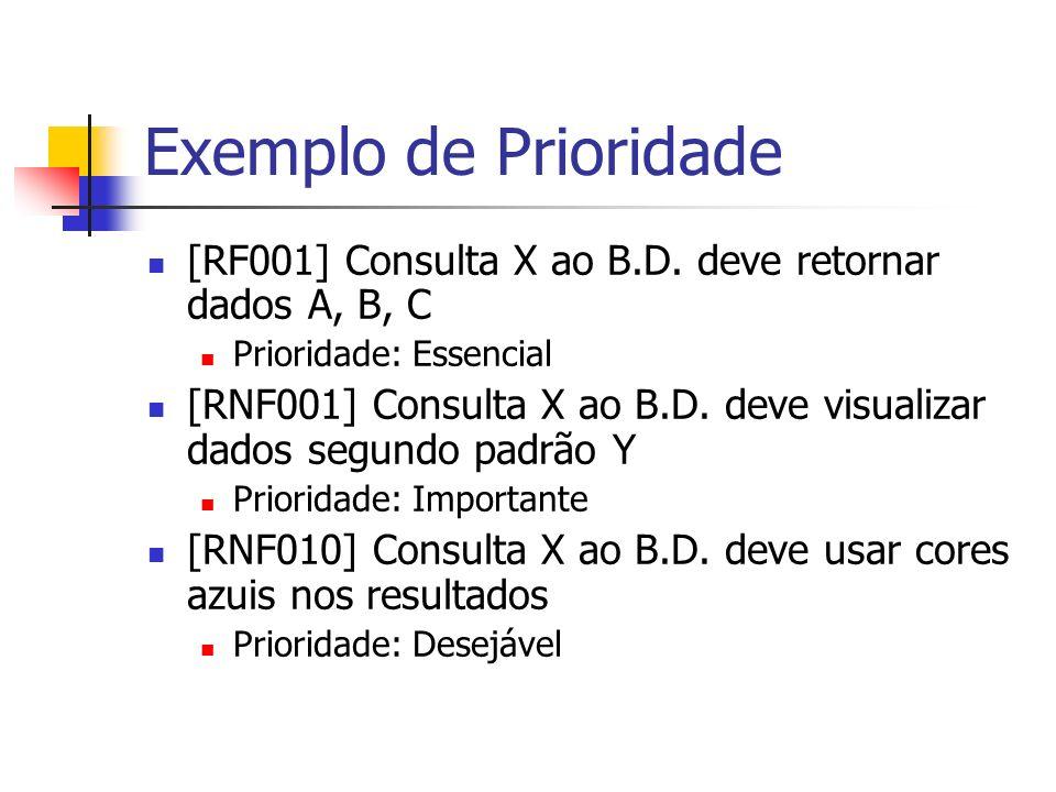 Exemplo de Prioridade [RF001] Consulta X ao B.D. deve retornar dados A, B, C. Prioridade: Essencial.